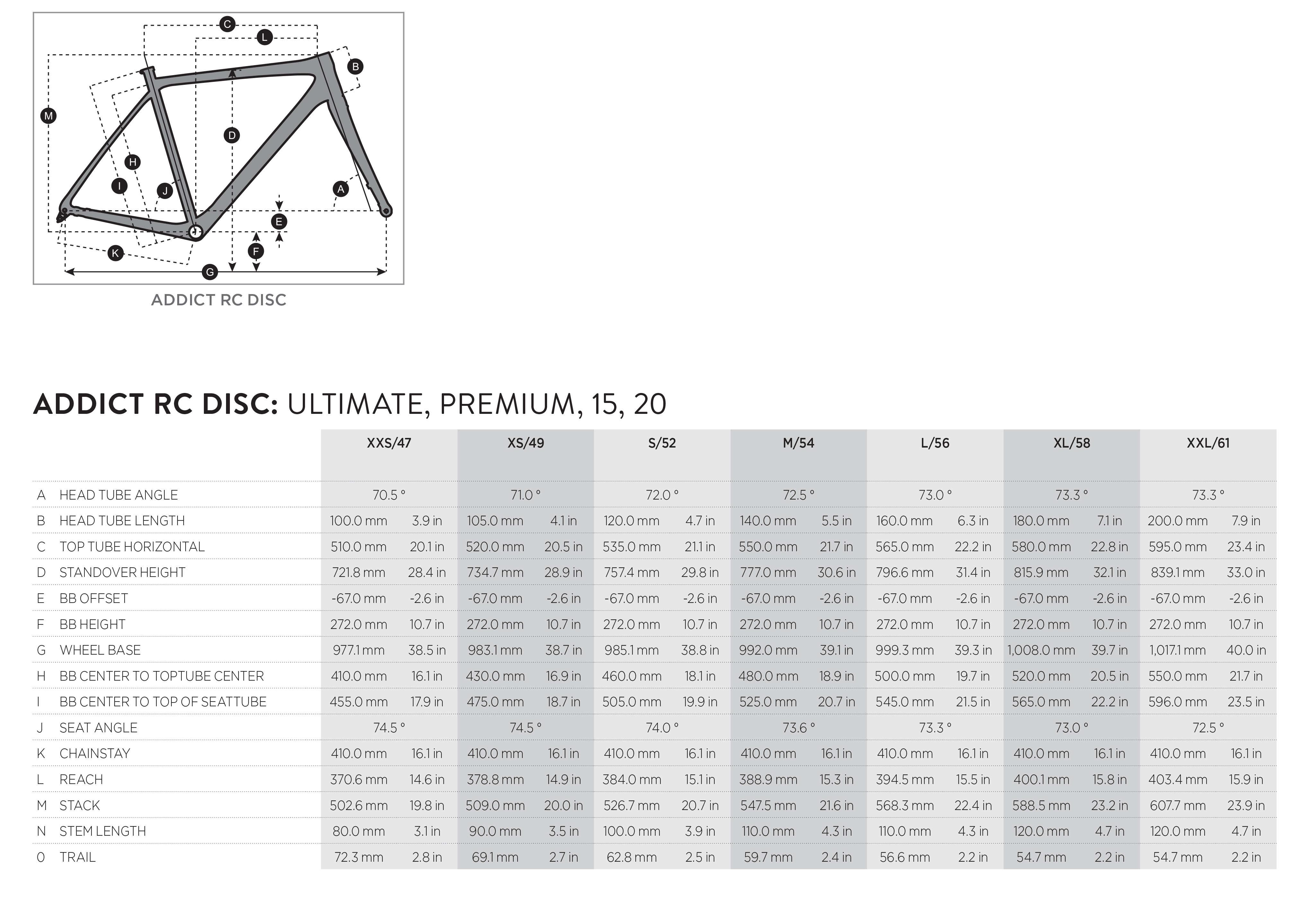 Scott Addict RC Disc geometry chart