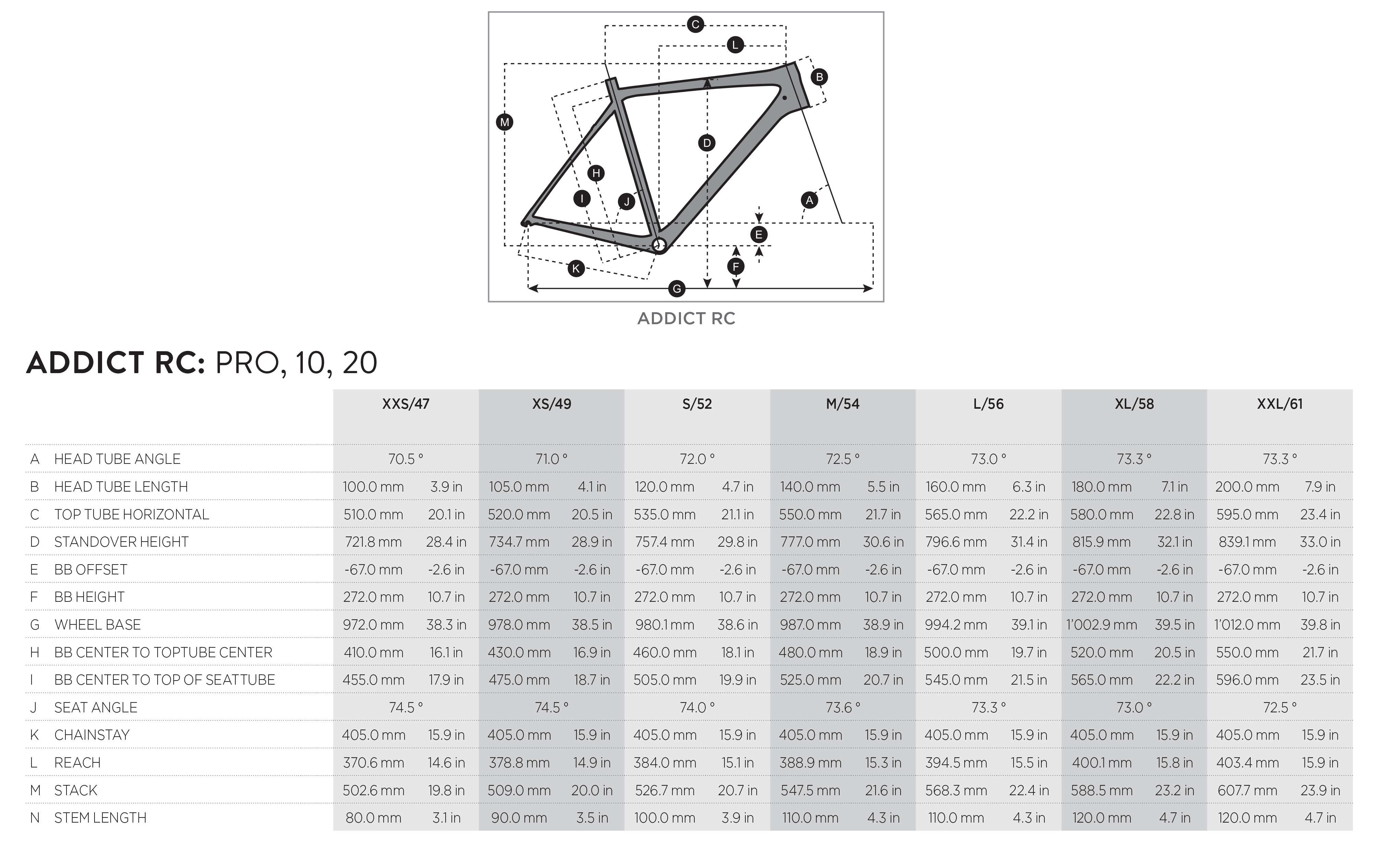 Scott Addict RC geometry chart