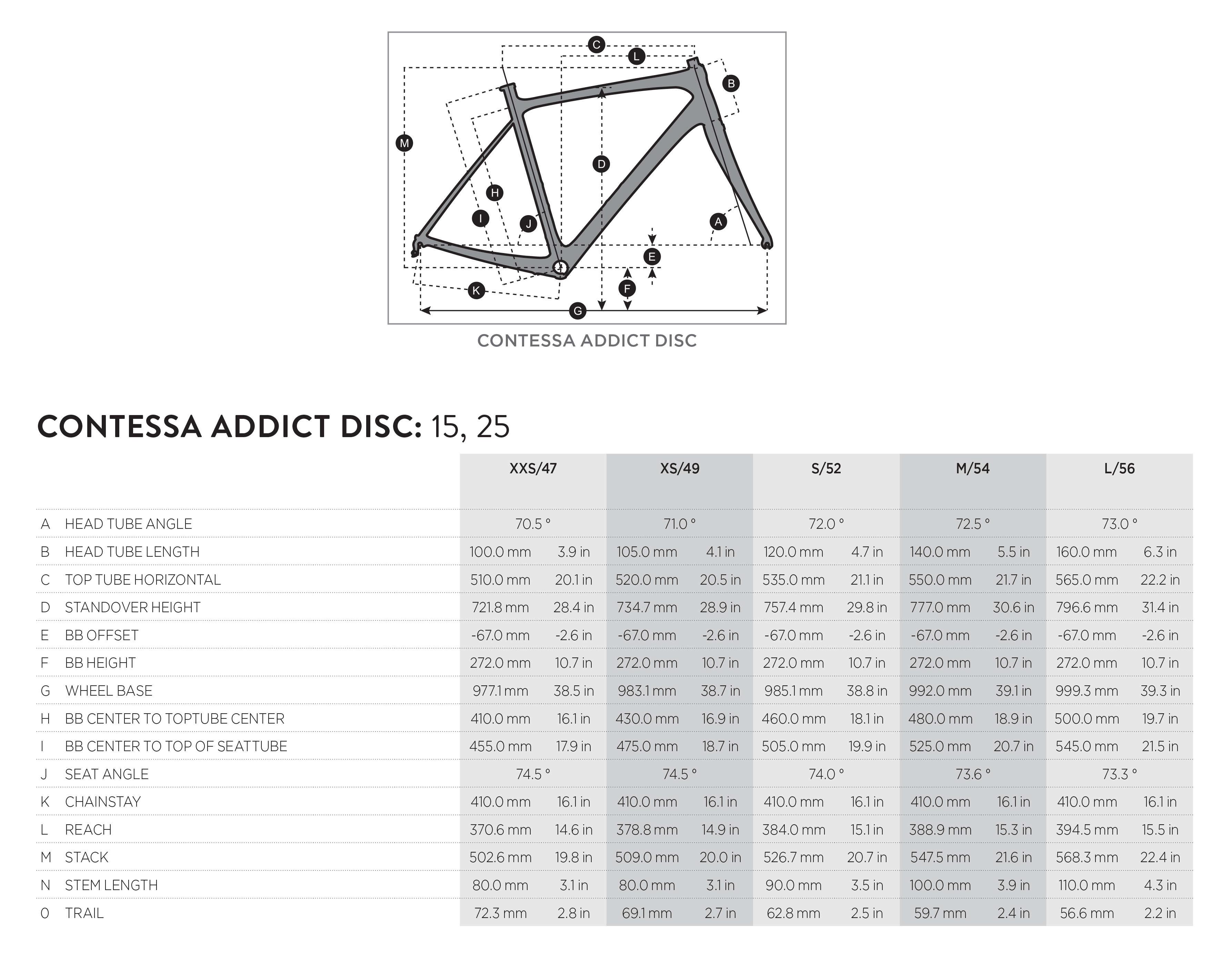 Scott Contessa Addict Disc geometry chart