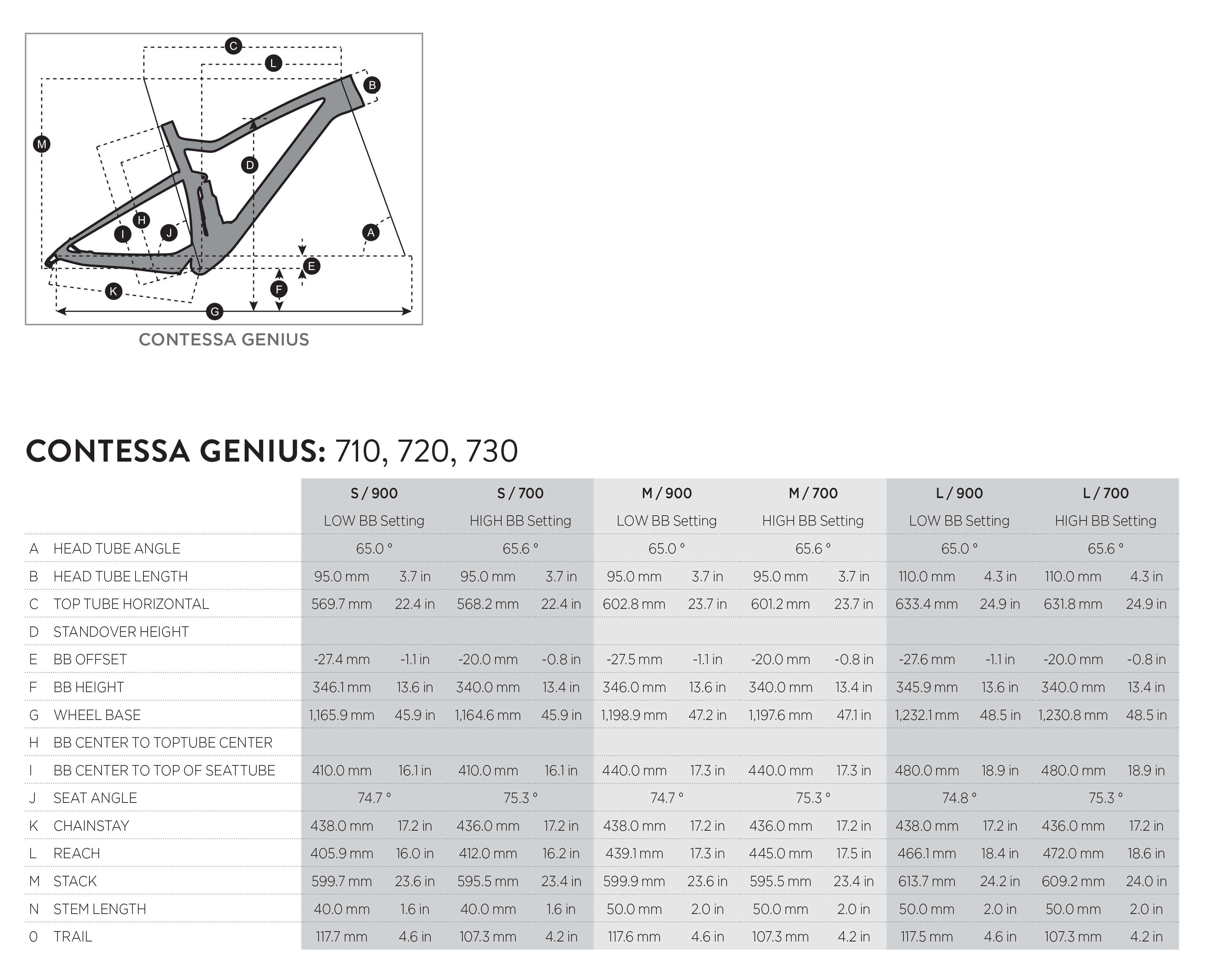 Scott Contessa Genius 700 geometry chart