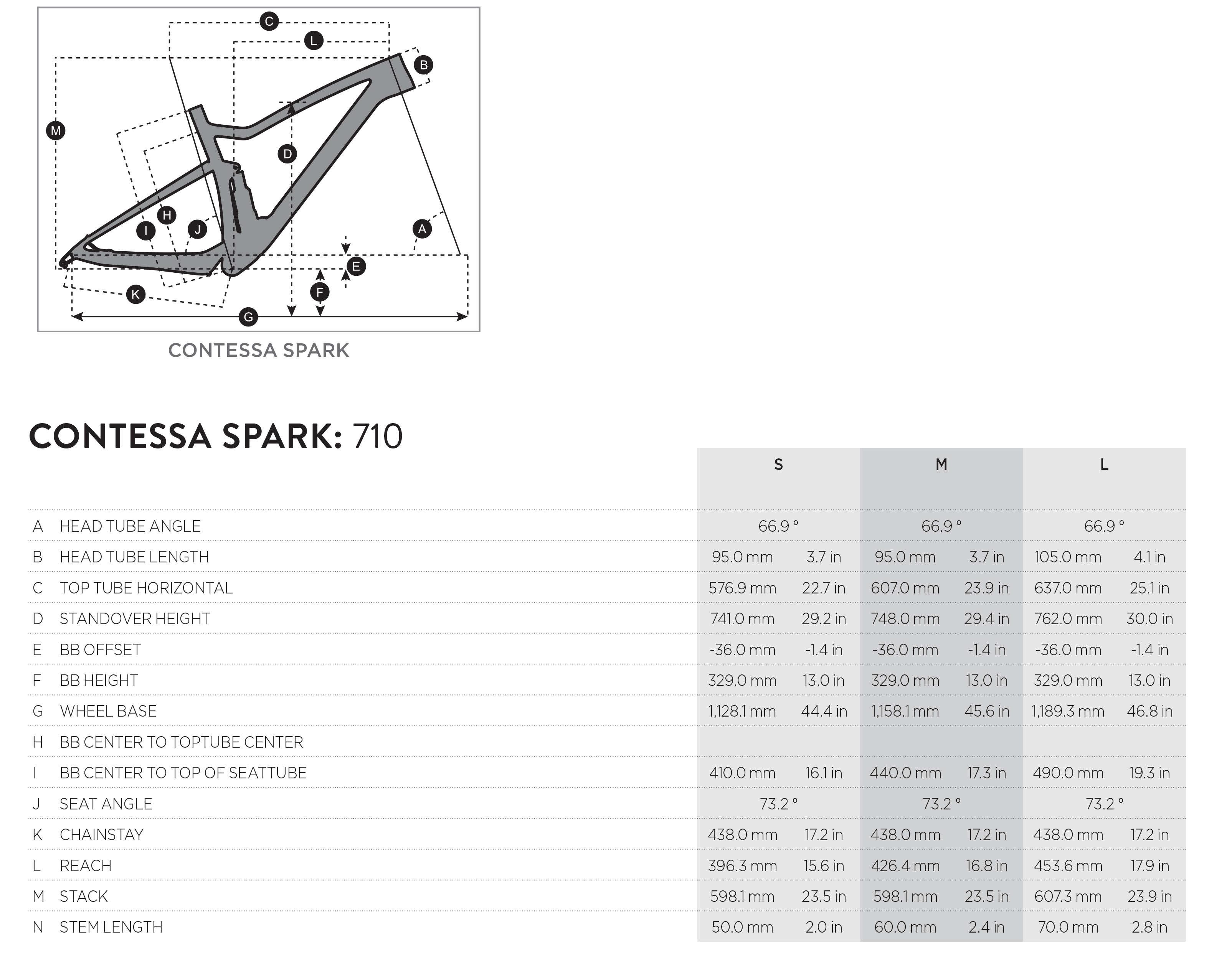 Scott Contessa Spark 710 geometry chart