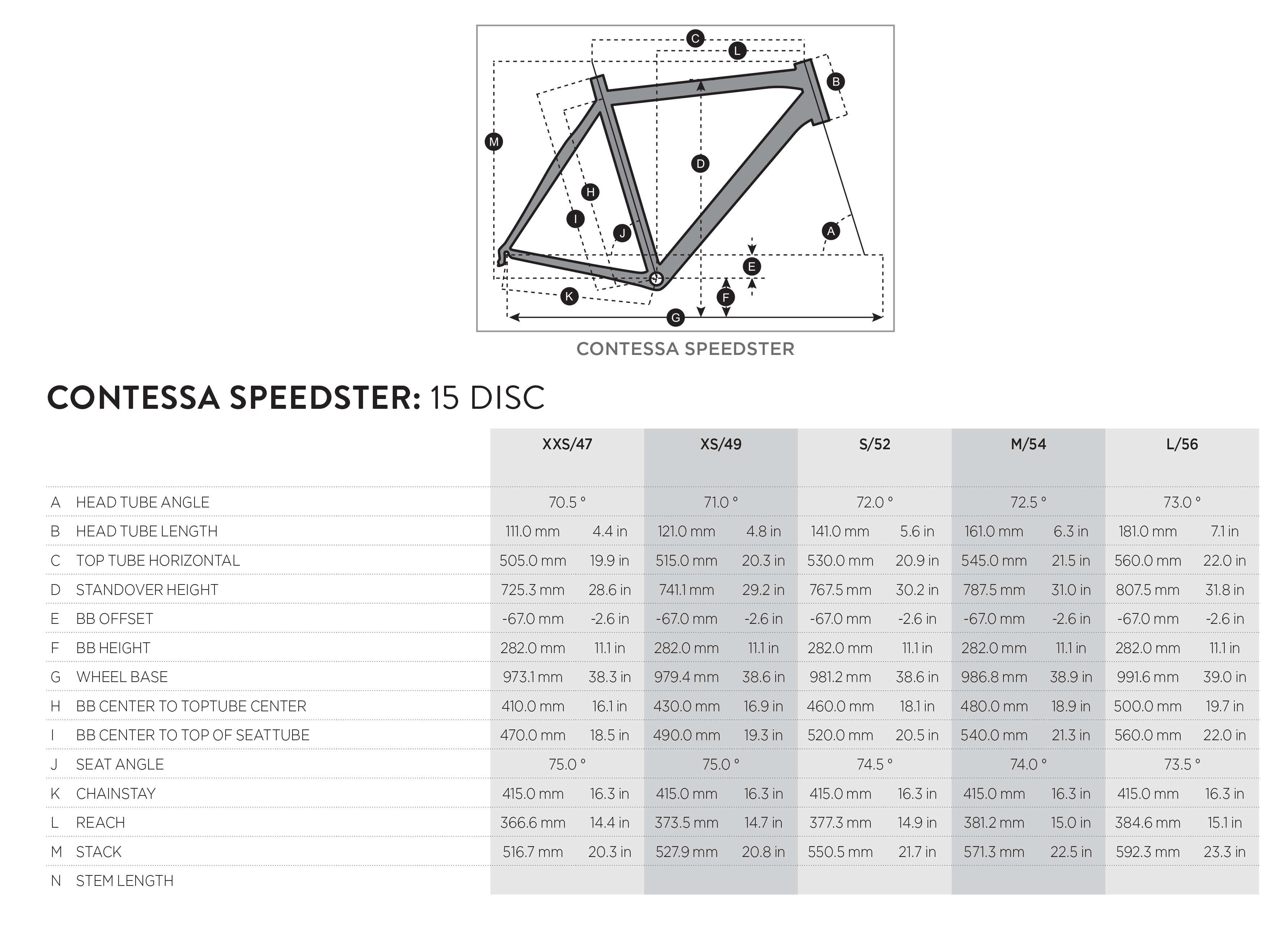 Scott Contessa Speedster Disc geometry chart