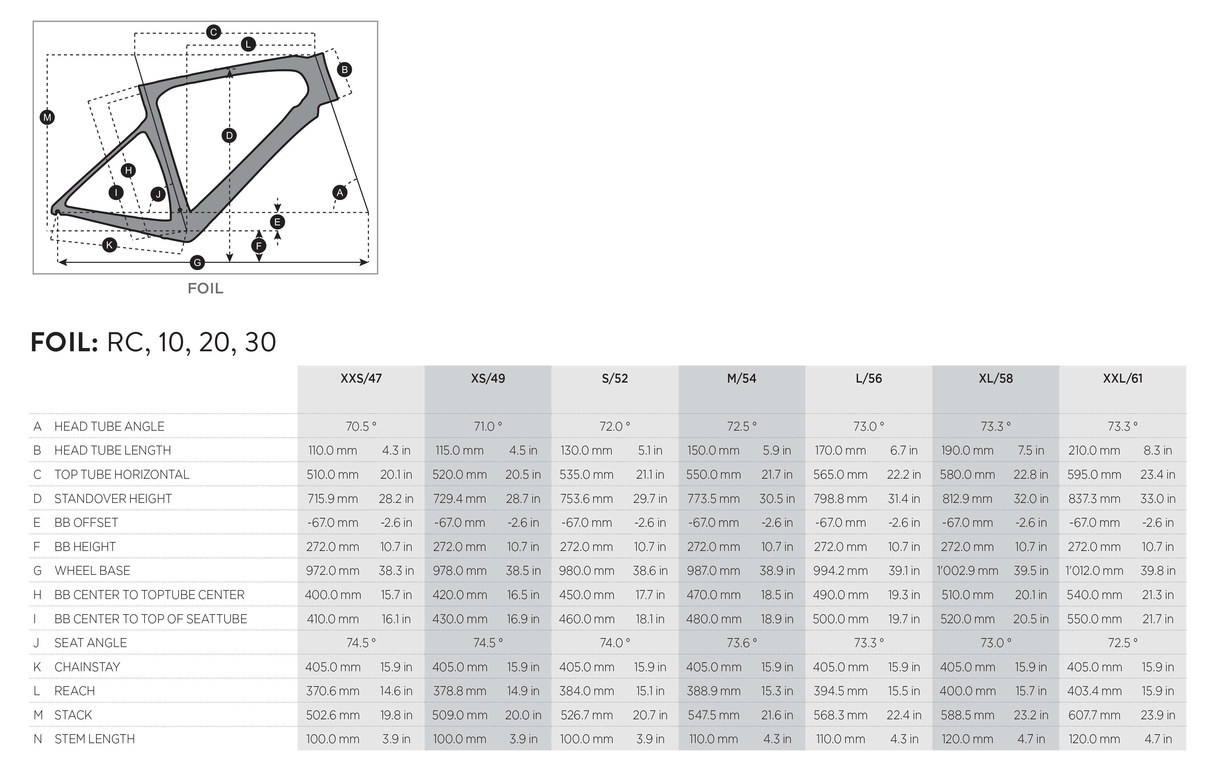 Scott Foil RC Bike geometry chart