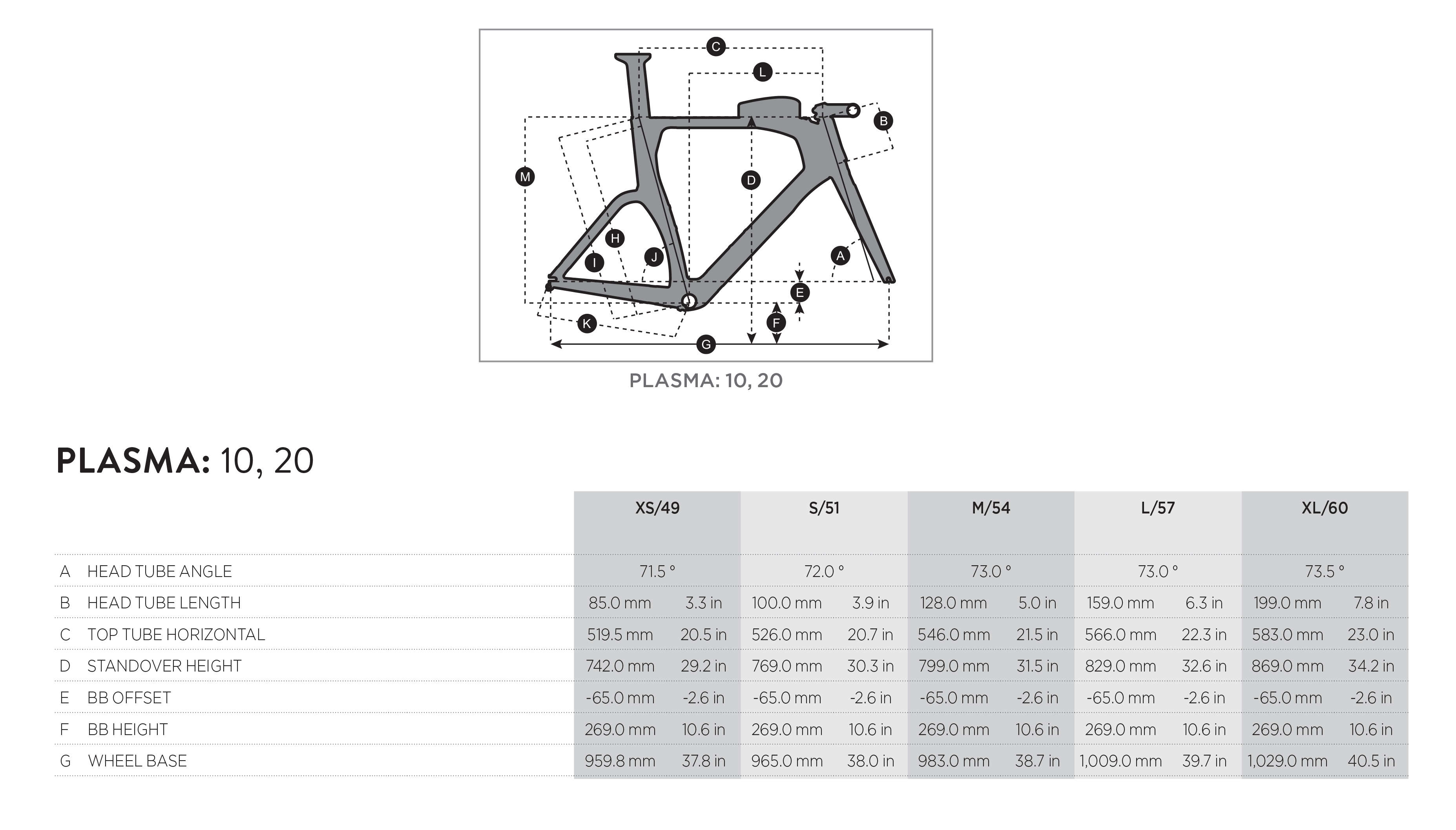 Scott Plasma 10 Bike geometry chart