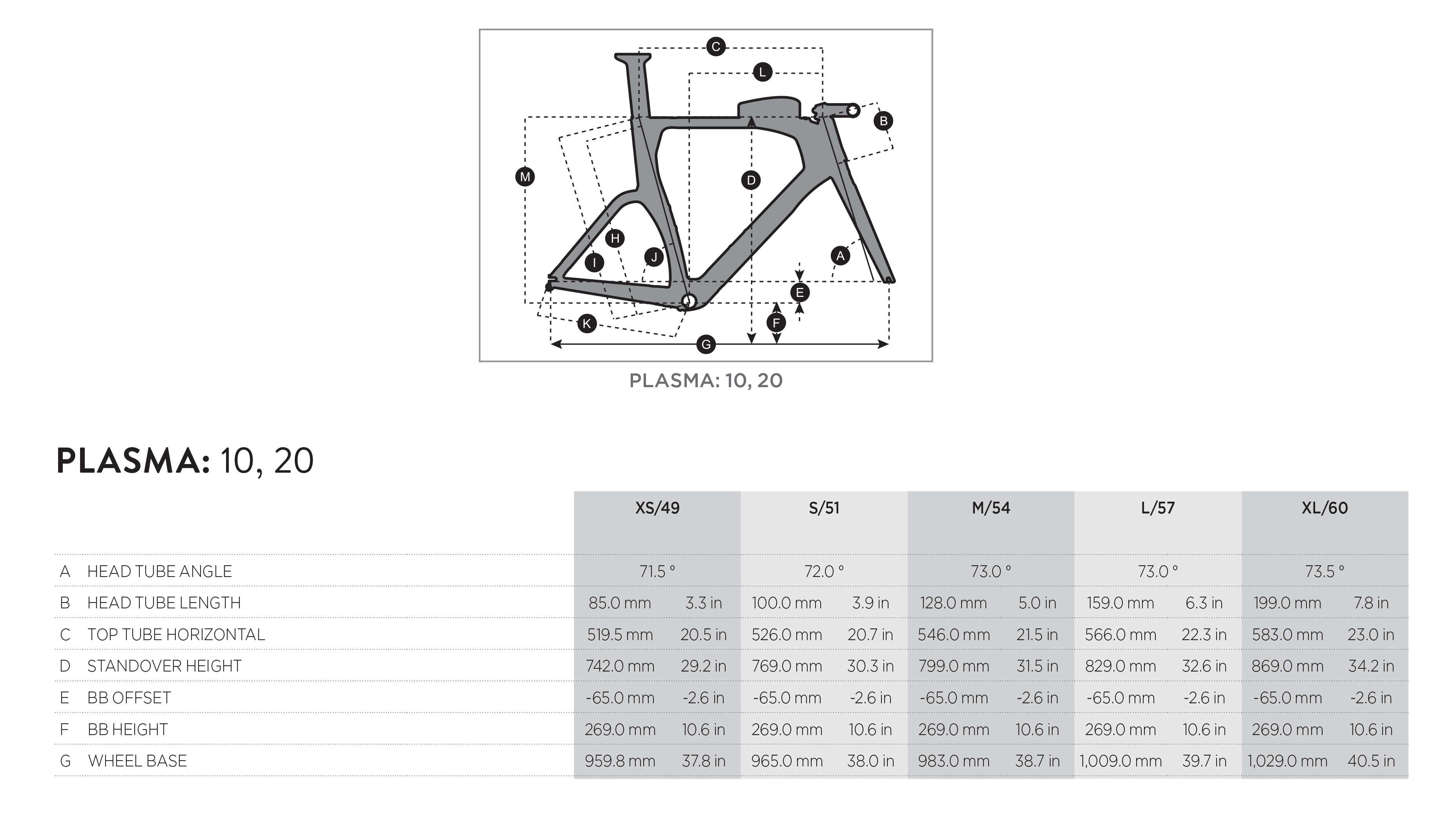 Scott Plasma 20 geometry chart
