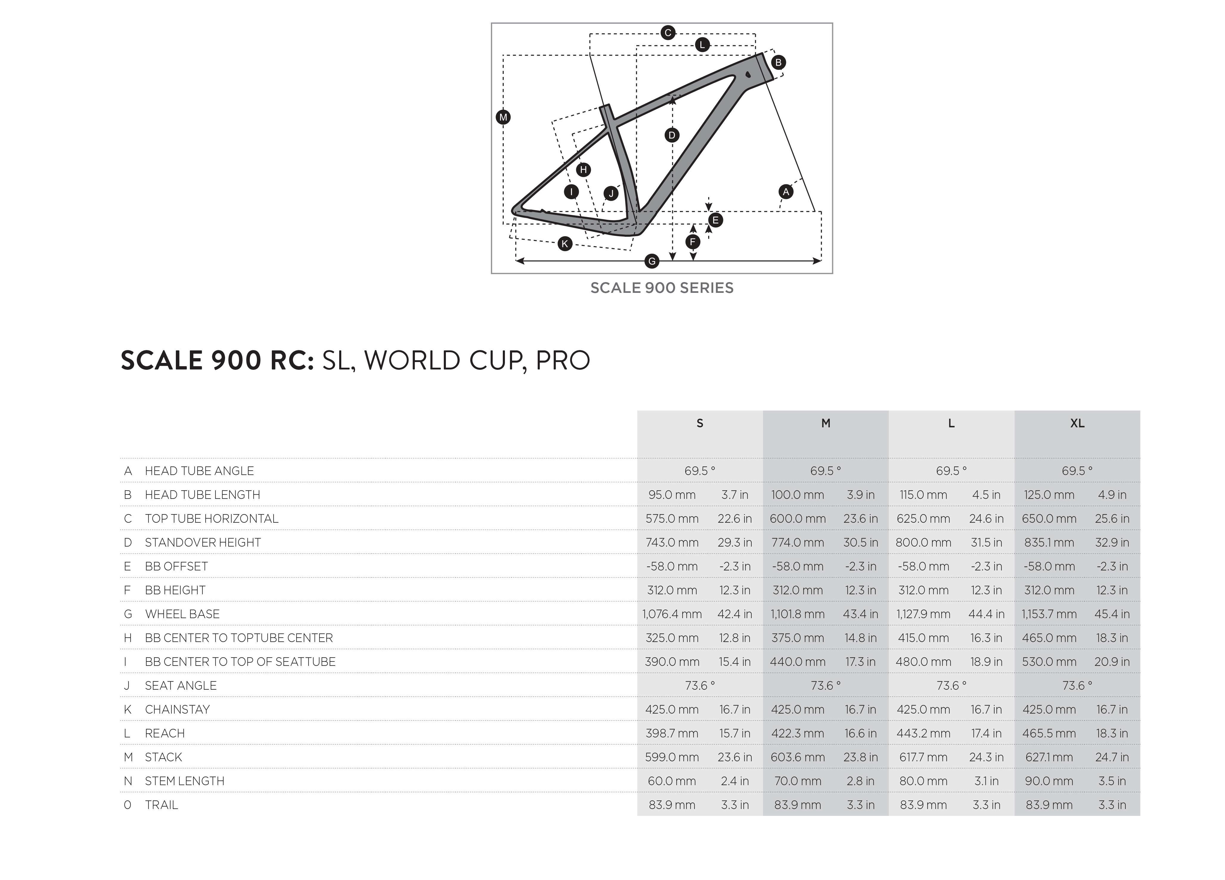 Scott Scale RC 900 geometry chart