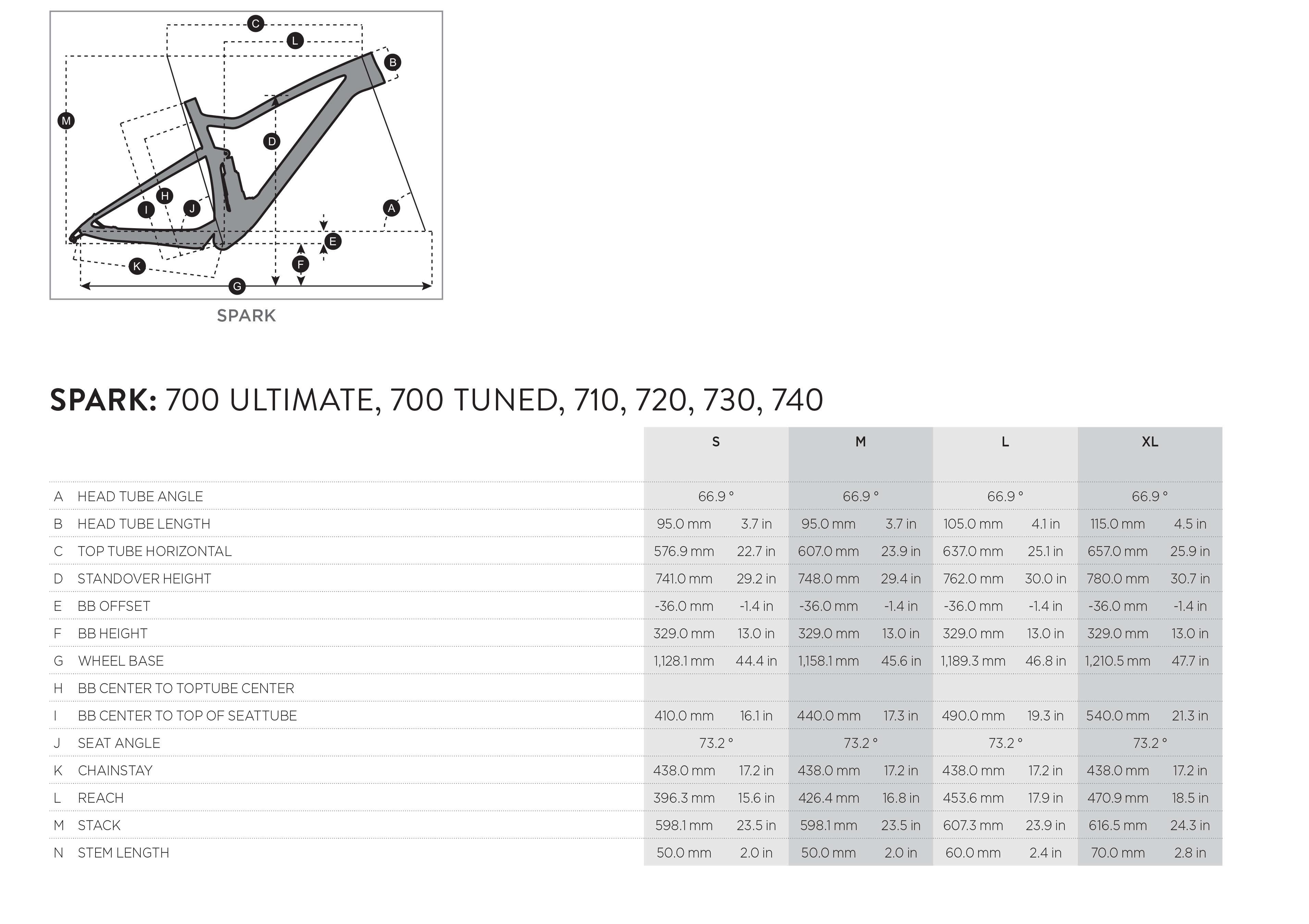Scott Spark 700 geometry chart