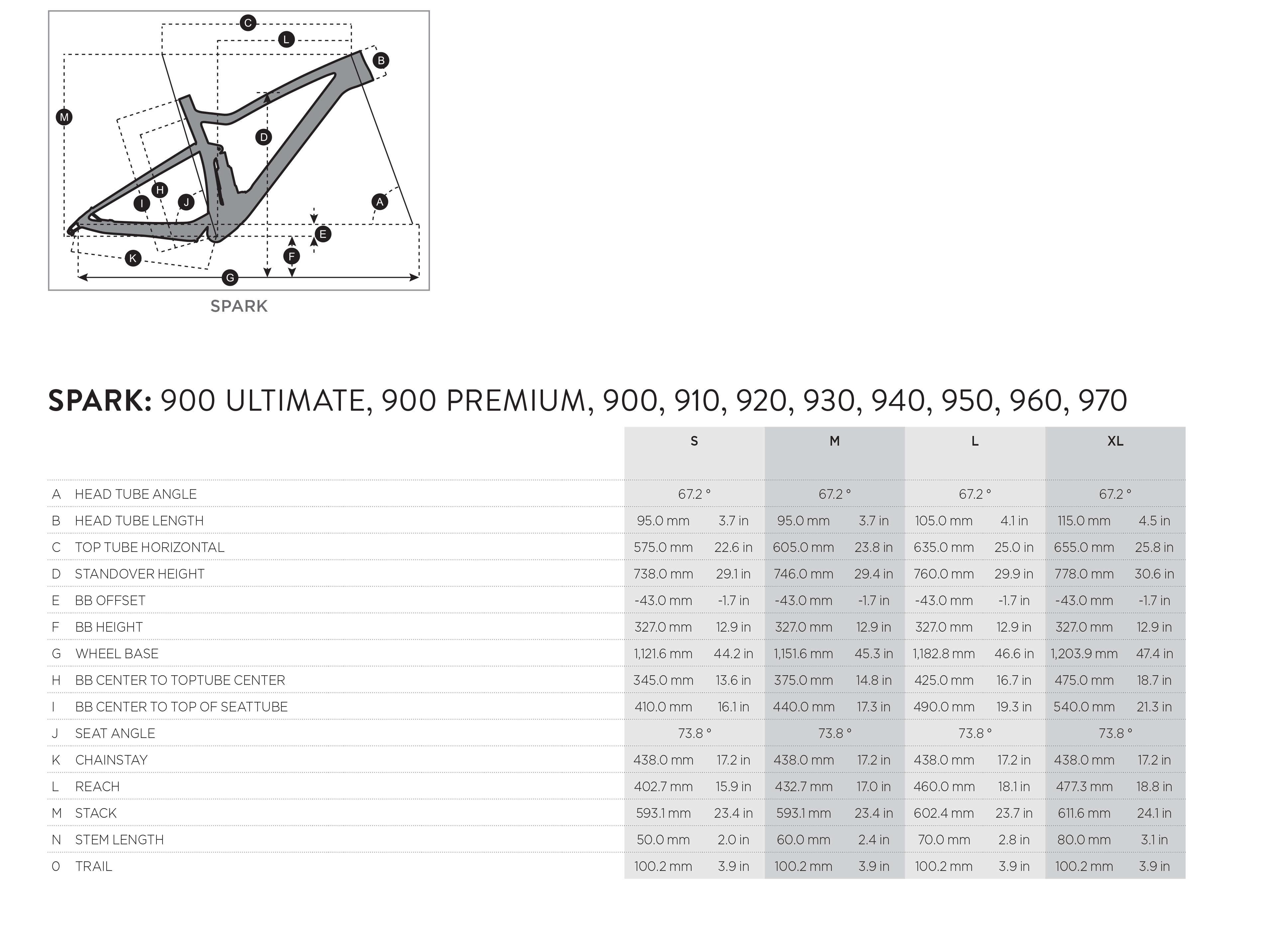 Scott Spark 900 series geometry chart