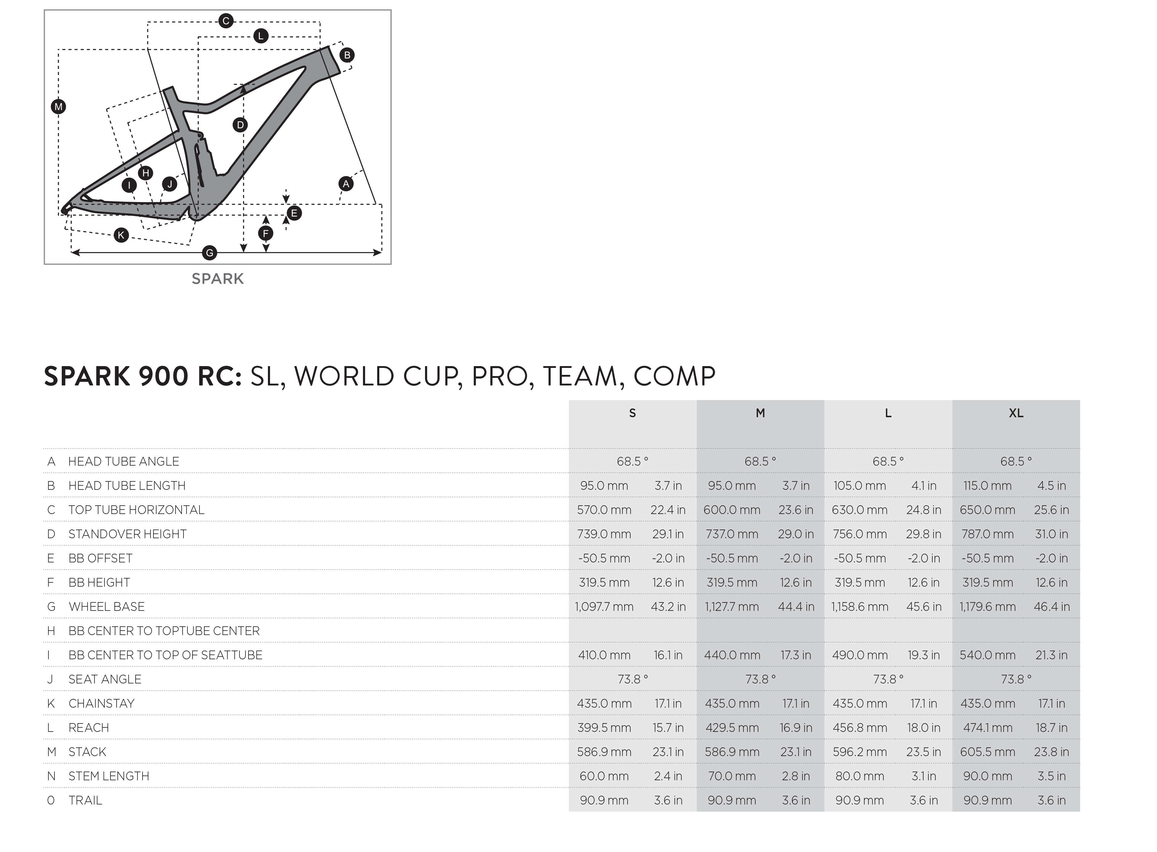 Scott Spark RC 900 geometry chart