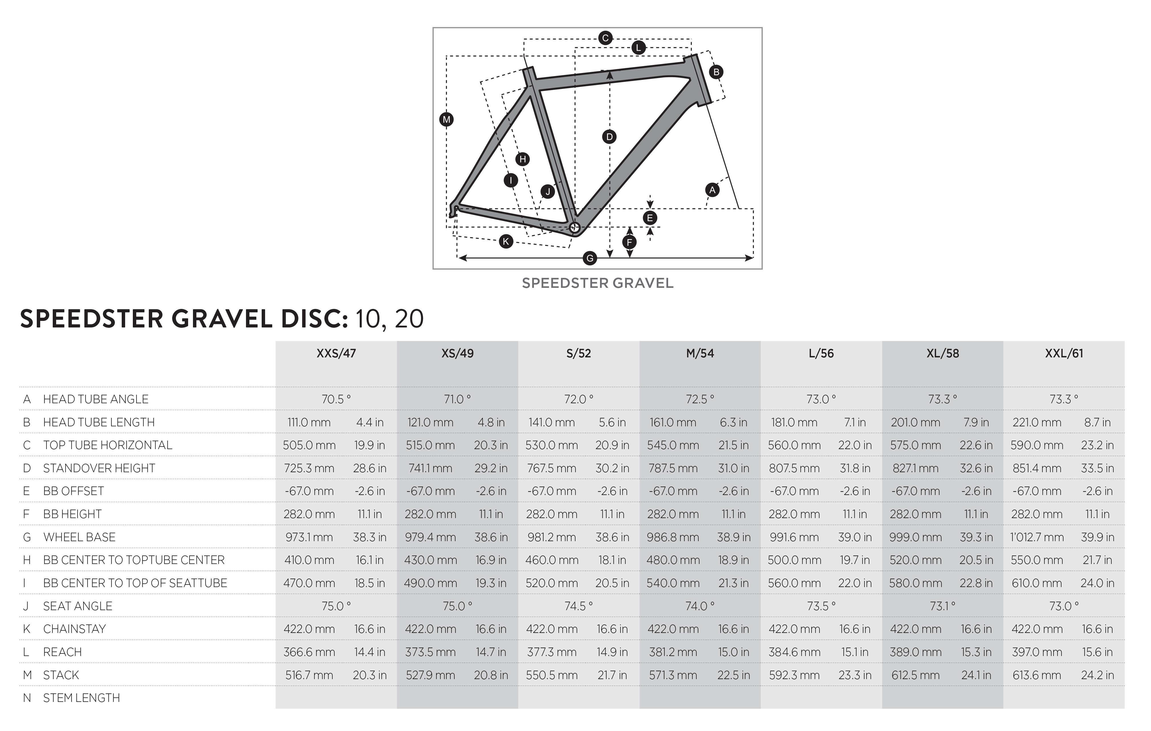 Scott Speedster Gravel 10 Disc geometry chart