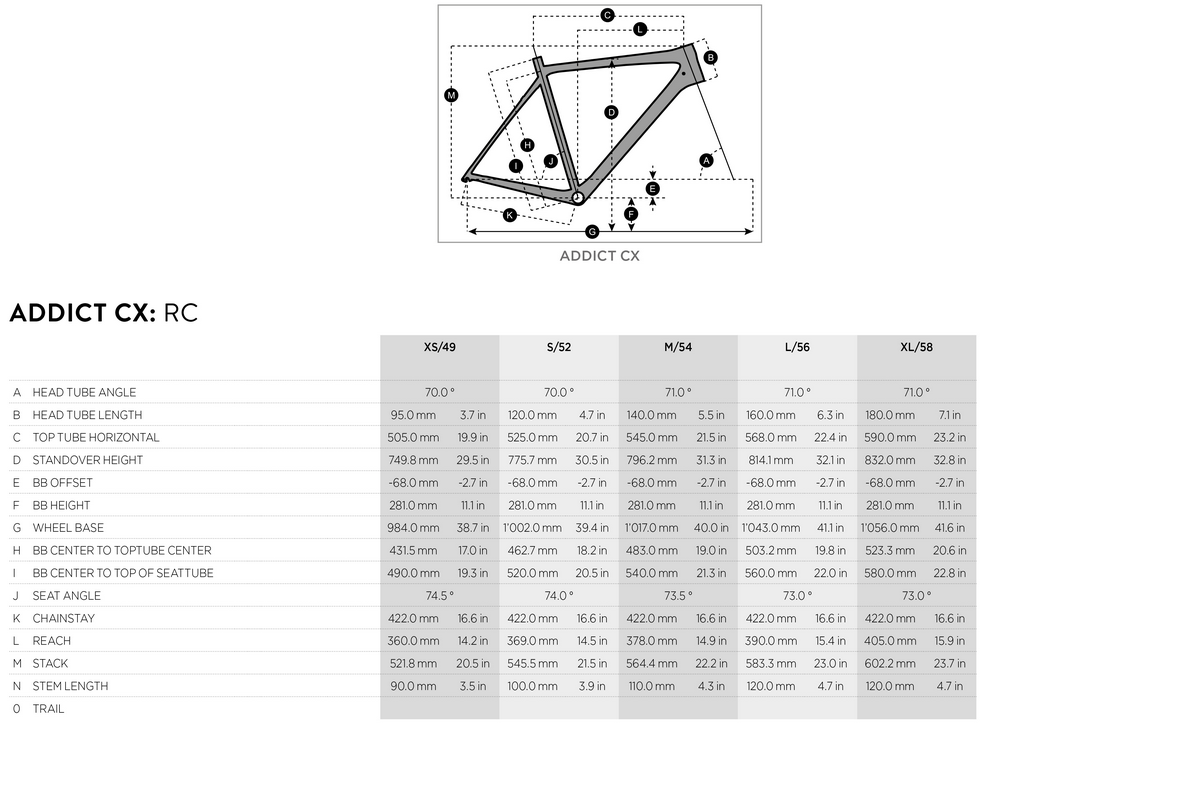 Scott Addict CX RC geometry chart