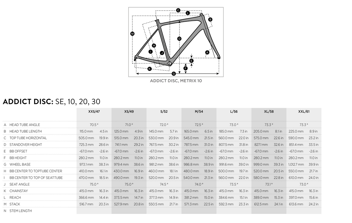 Scott Addict Disc geometry chart