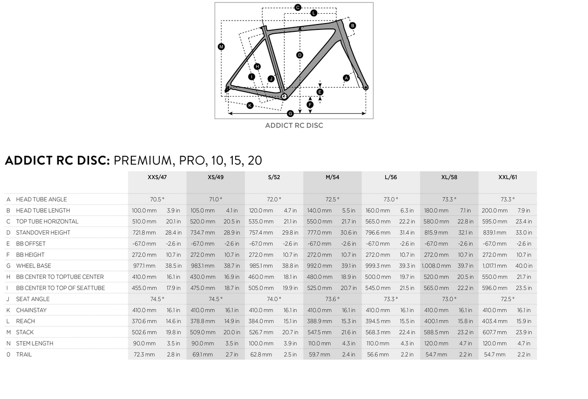 Scott Addict RC Disc geometry chart