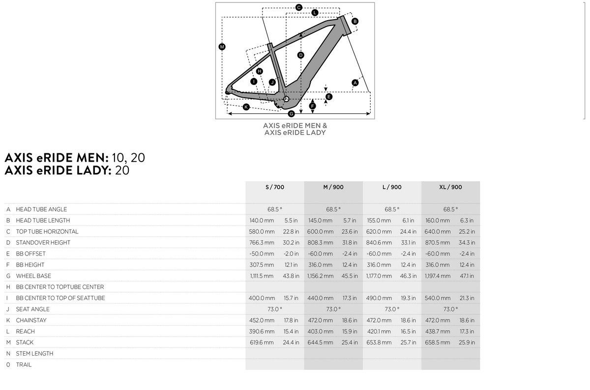 Scott Axis eRide geometry chart