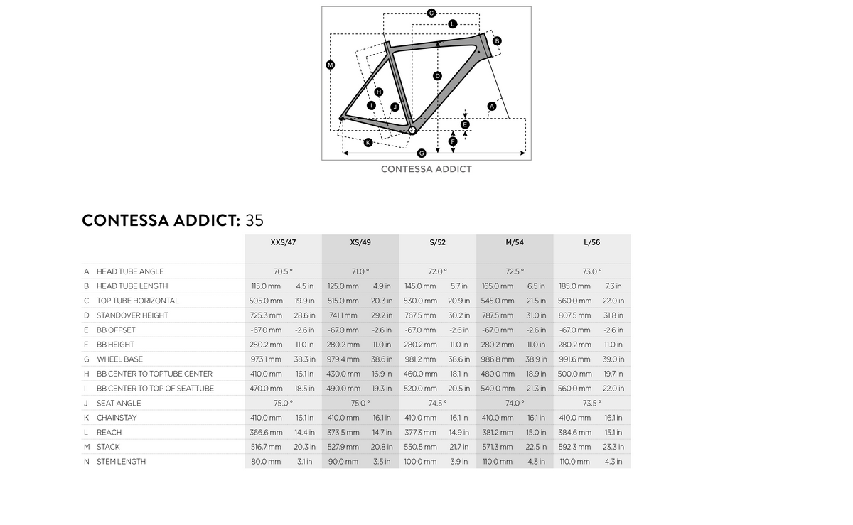 Scott Contessa Addict geometry chart