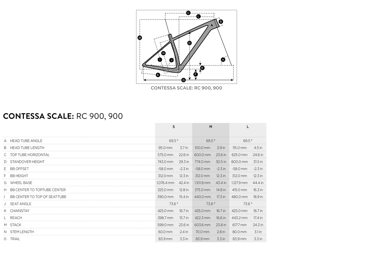 Scott Contessa Scale RC geometry chart