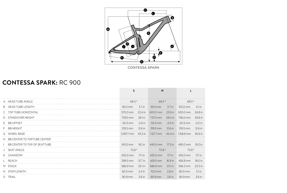 Scott Contessa Spark RC geometry chart