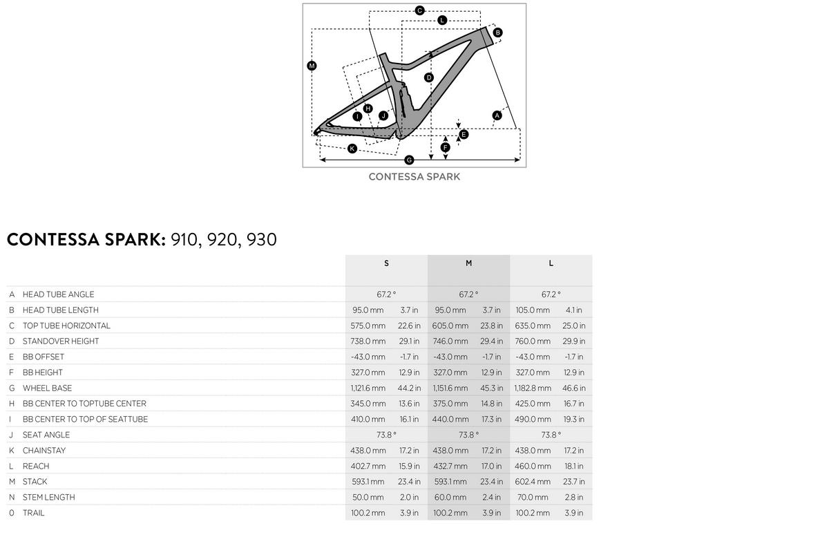Scott Contessa Spark geometry chart