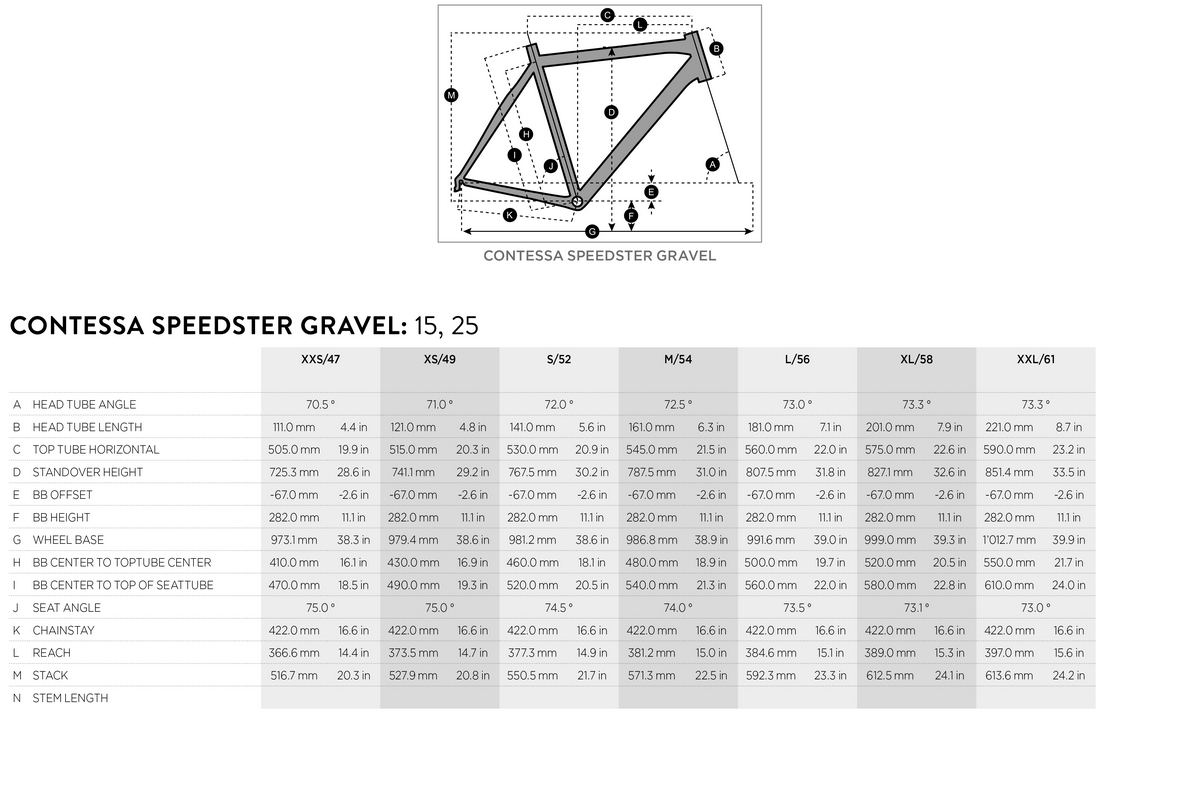 Scott Contessa Speedster Gravel geometry chart