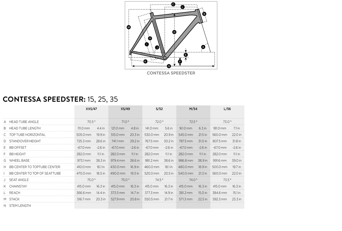 Scott Contessa Speedster geometry chart