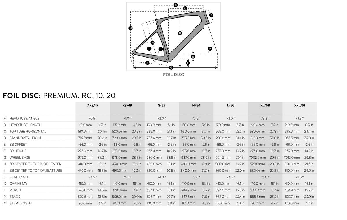 Scott Foil Disc geometry chart
