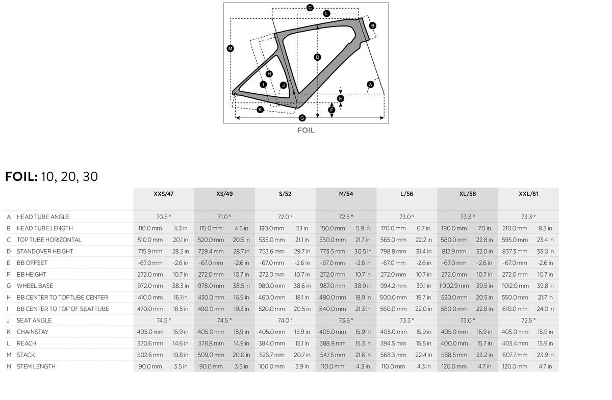 Scott Foil geometry chart