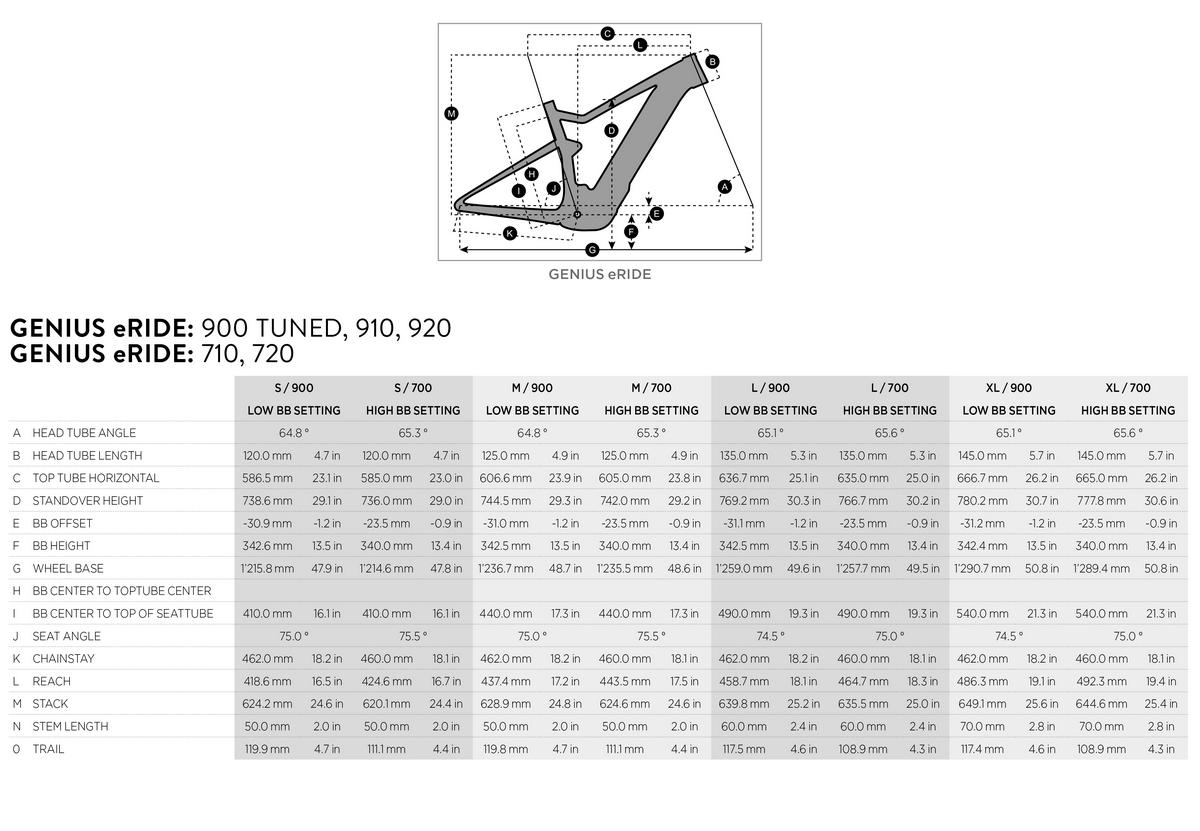 Scott Genius eRide geometry chart