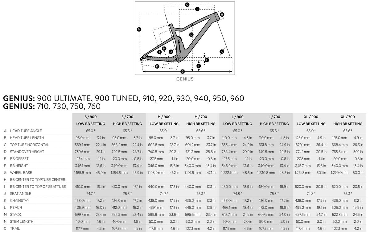 Scott Genius geometry chart