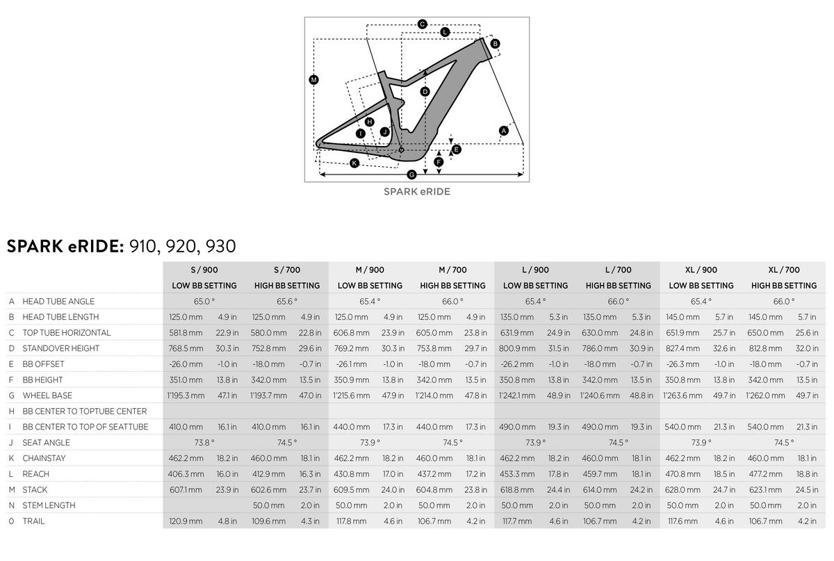 Scott Spark eRide geometry chart