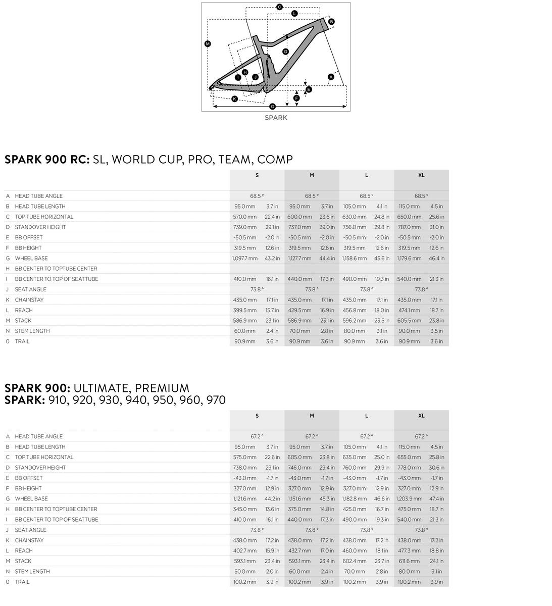 Scott Spark geometry chart