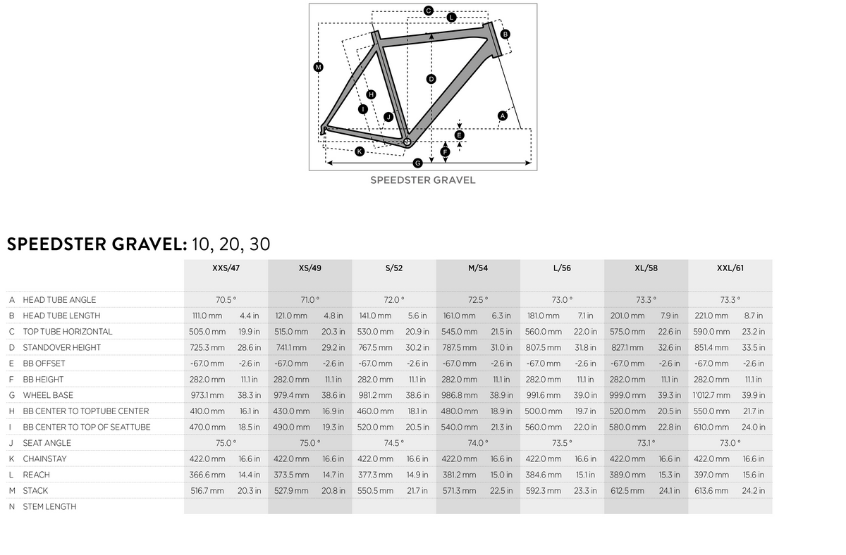 Scott Speedster Gravel geometry chart