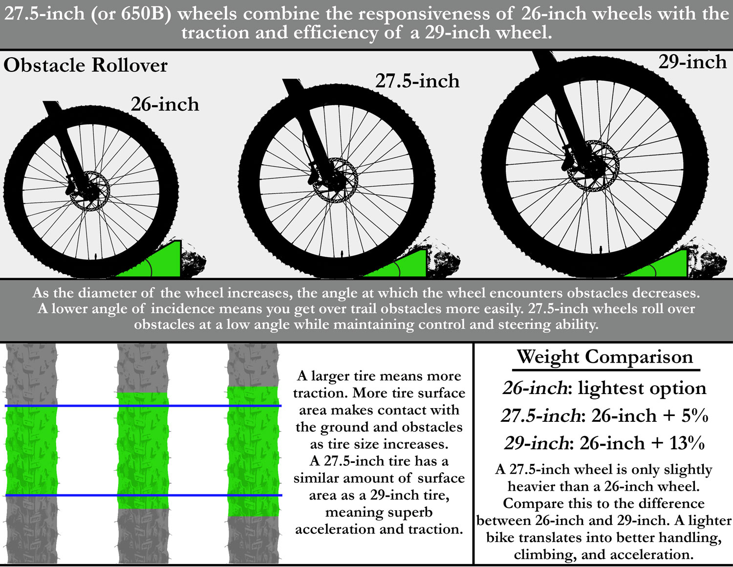 27.5-inch (650B) wheels explained
