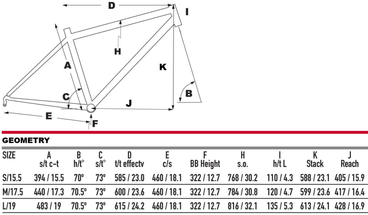 KHS 4 Season 5000 geometry chart