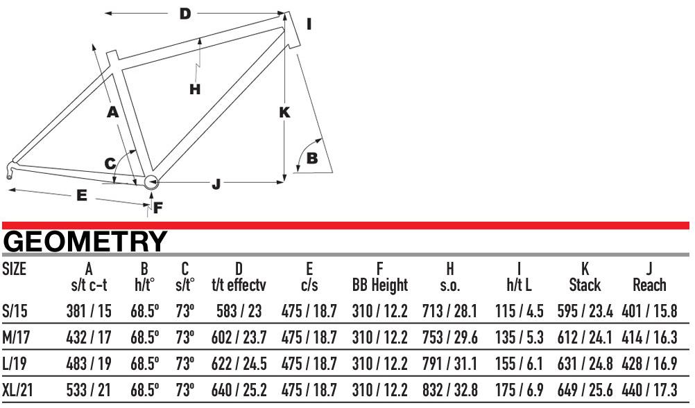Fuji 4 Season geometry chart