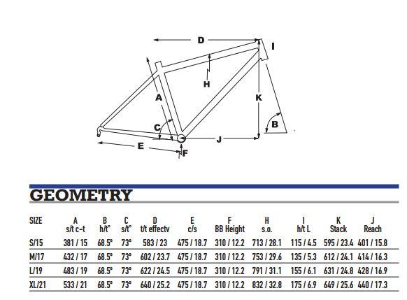 KHS 4 Season 3000 Geometry Chart