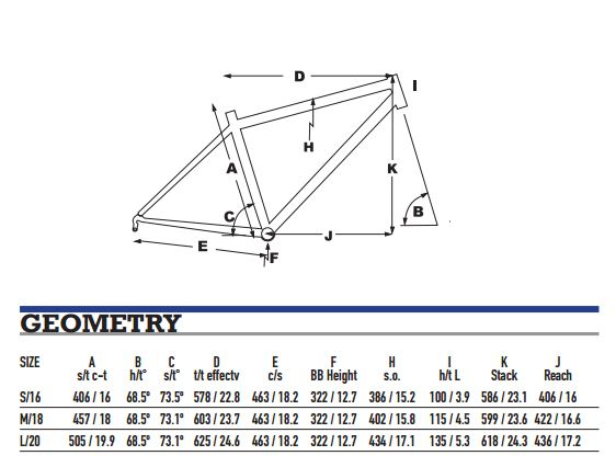 KHS 4 Season 5000 Geometry Chart