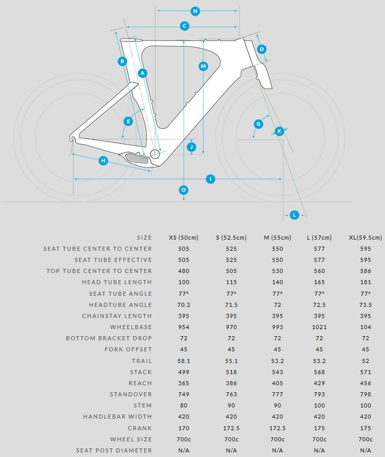 Kestrel 5000 SL geometry chart