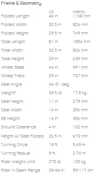 5.5.9 Frame & Geometry
