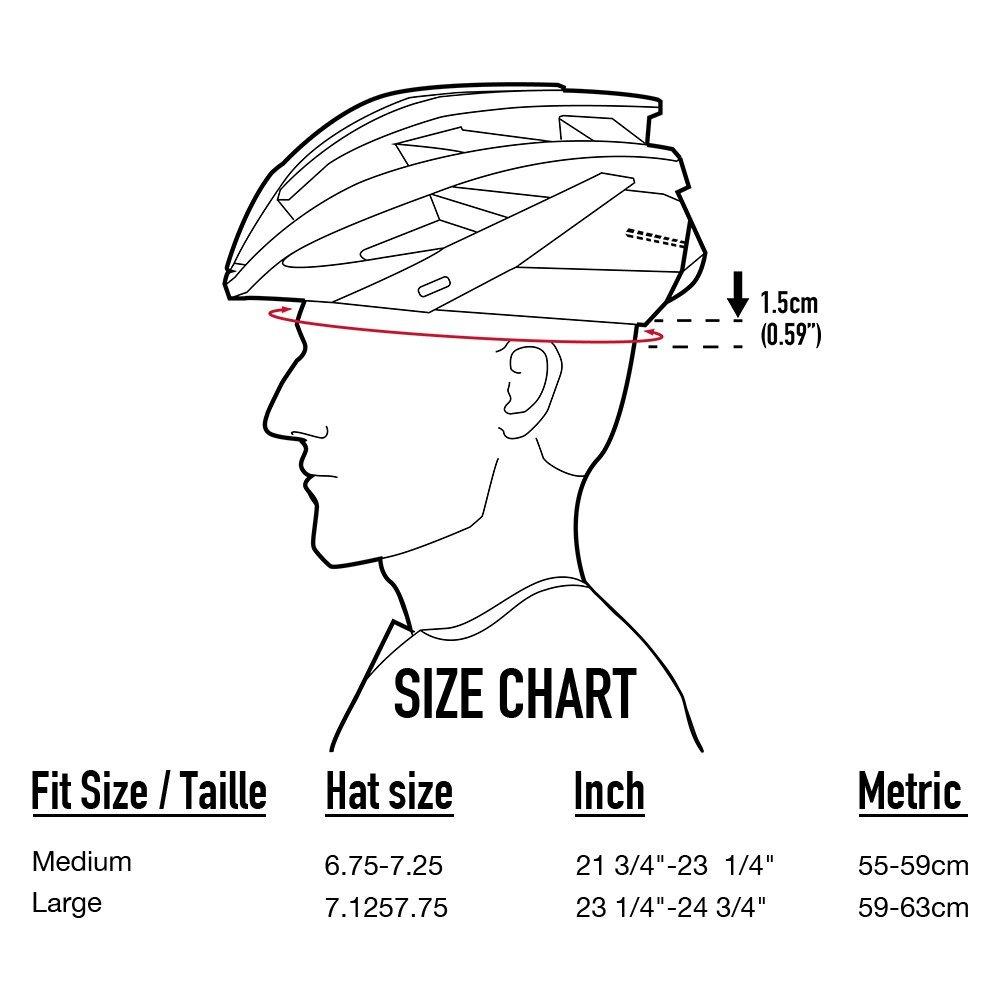 Omni sizing chart
