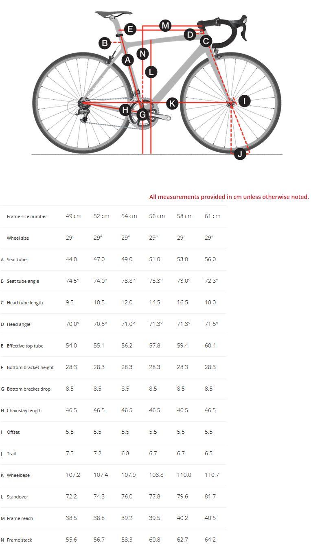 Trek 920 geometry chart