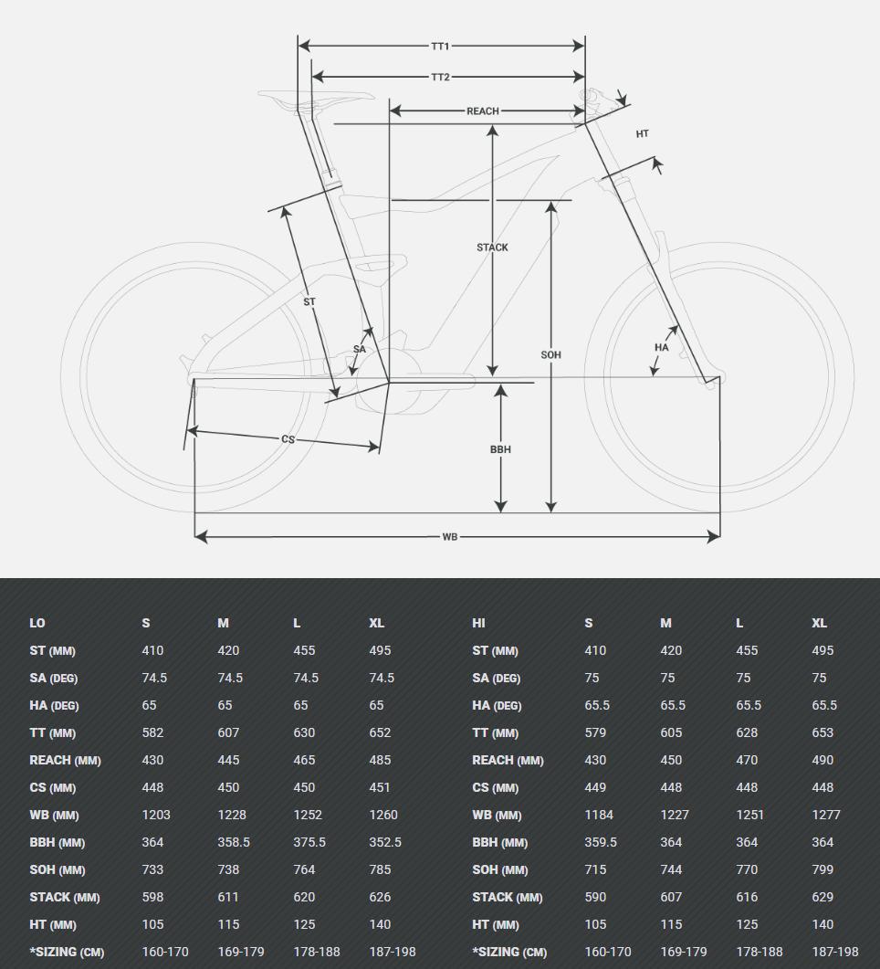 Devinci AC E-bike geometry chart