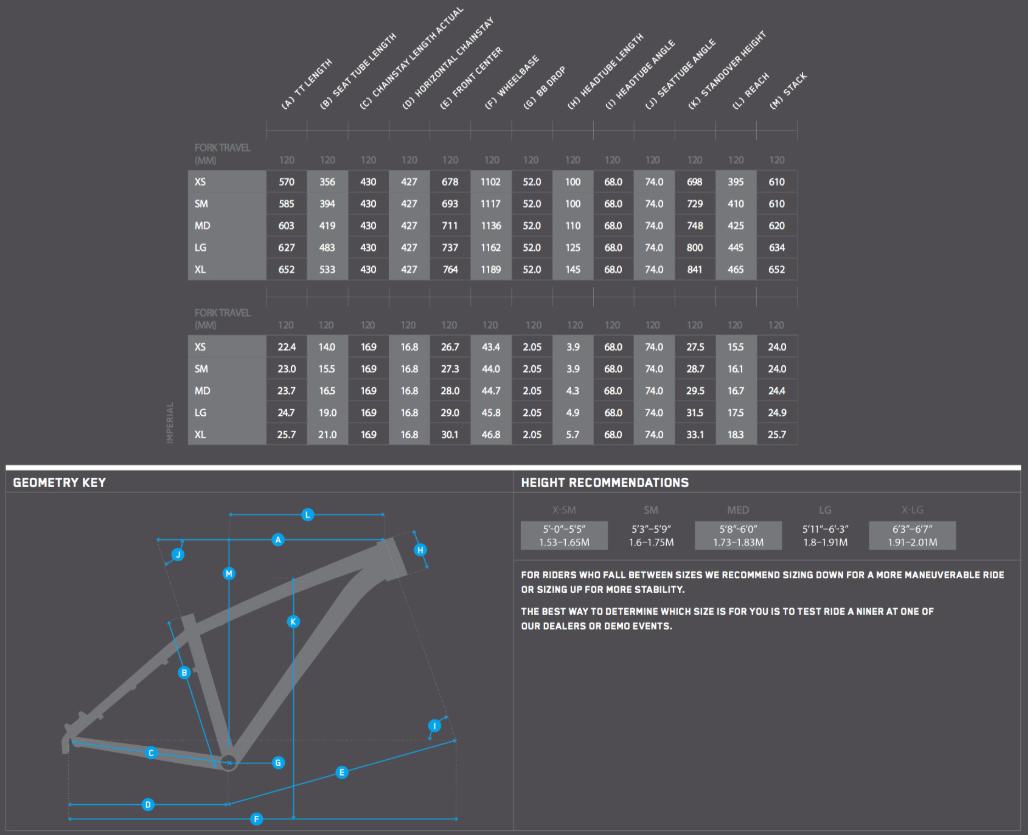 Niner Air 9 geometry chart