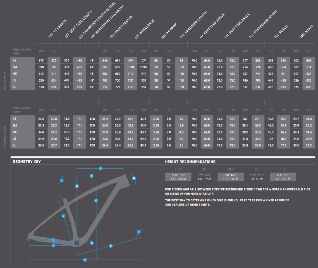 Niner AIR 9 RDO geometry chart
