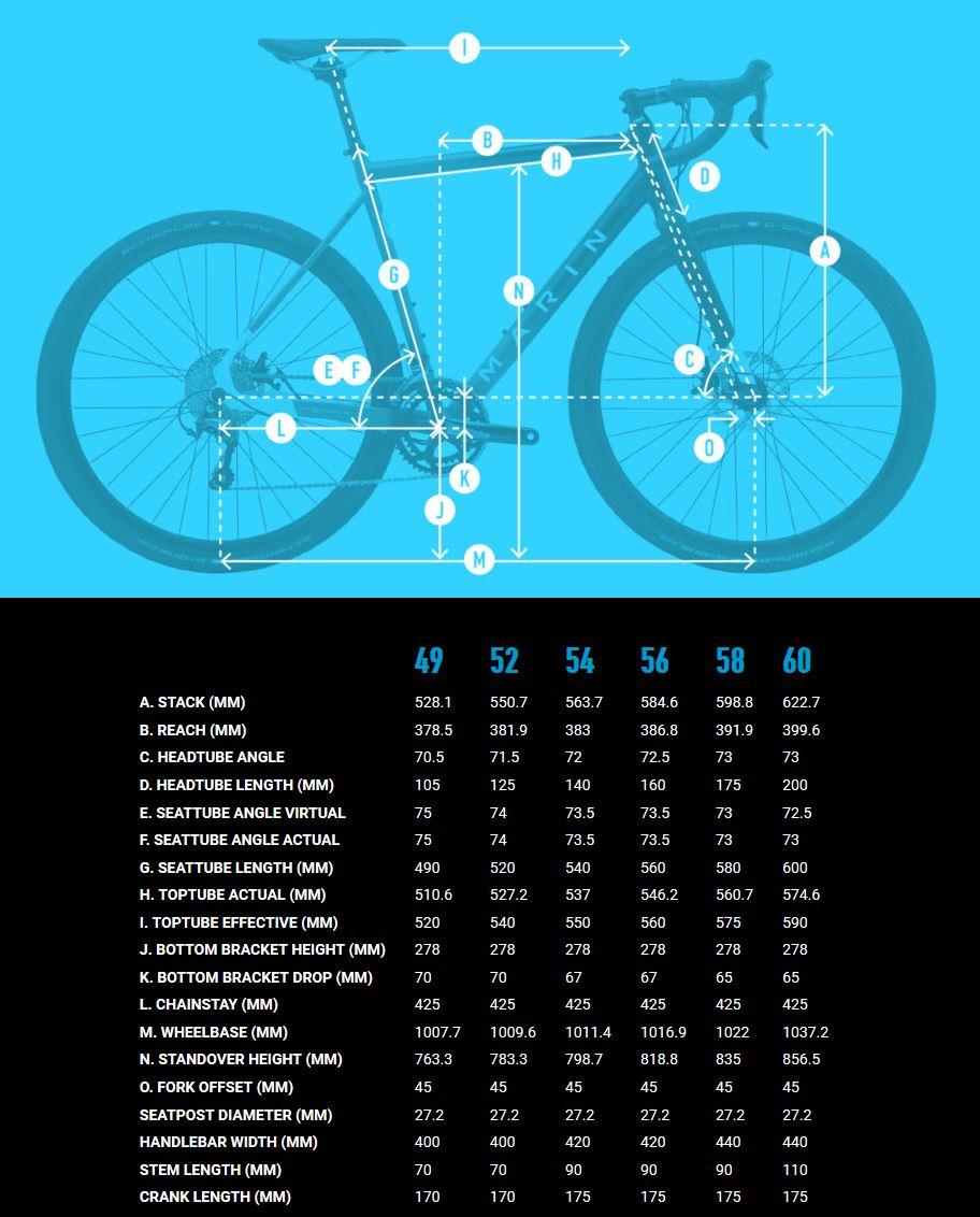 Marin AX1 geometry chart
