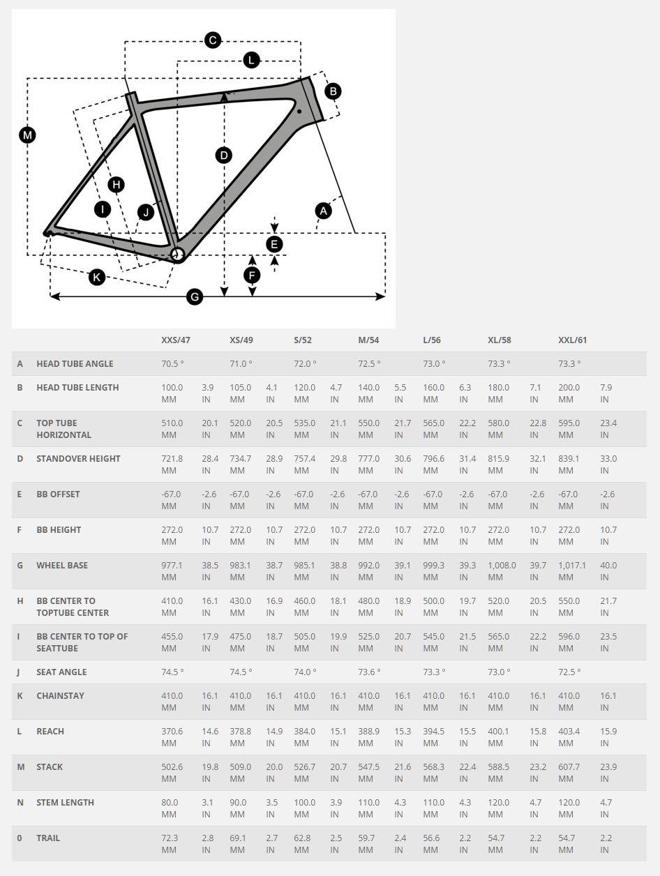 Scott Addict geometry chart