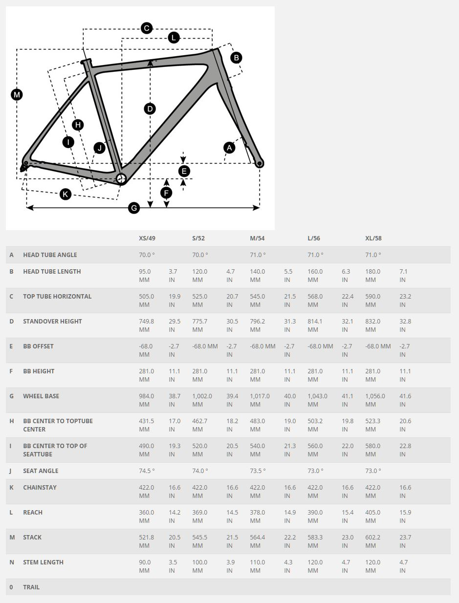 Scott Addict Gravel geometry chart