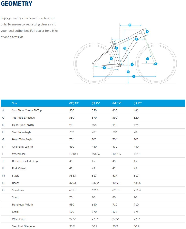 Fuji Addy geometry chart