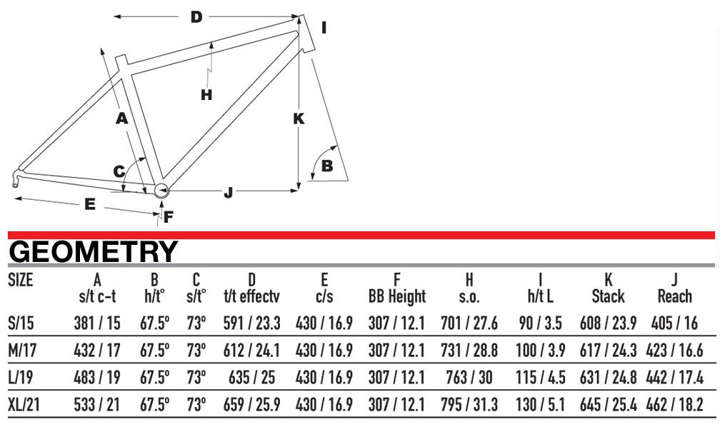 KHS Aguila geometry chart