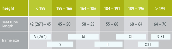 Kalkhoff Agattu B8 geometry chart