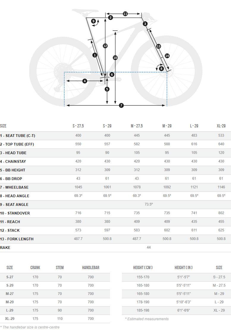Orbea Alma M-Team Geometry Chart
